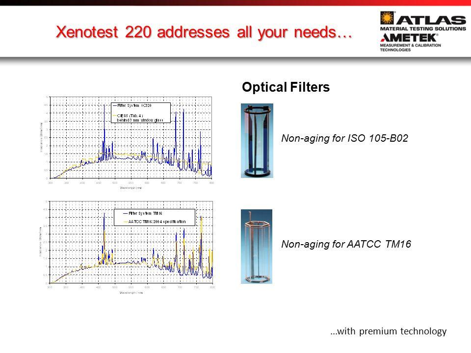 Accessory Kits for Textile testing 28  ISO and AATCC application Kits ISO 105-B02AATCC TM16
