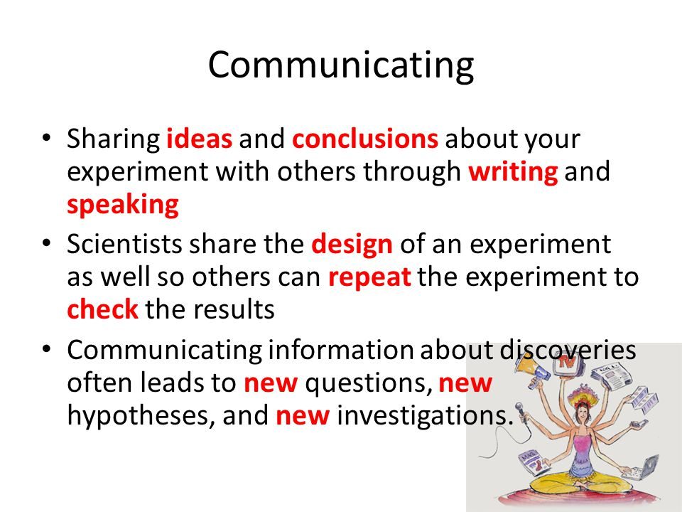 Communicating Sharing ideas and conclusions about your experiment with others through writing and speaking Scientists share the design of an experiment as well so others can repeat the experiment to check the results Communicating information about discoveries often leads to new questions, new hypotheses, and new investigations.