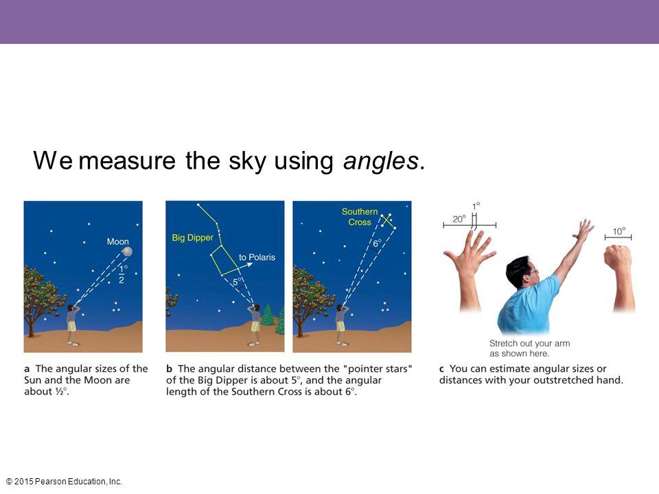 We measure the sky using angles. © 2015 Pearson Education, Inc.