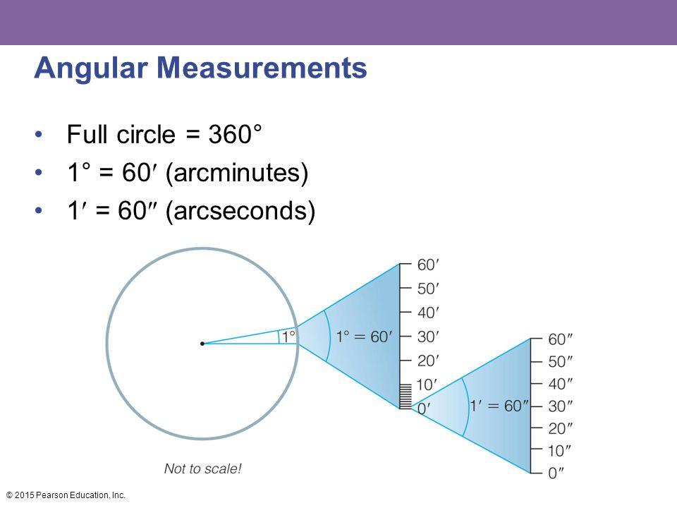 Angular Measurements Full circle = 360° 1° = 60 (arcminutes) 1 = 60  (arcseconds) © 2015 Pearson Education, Inc.