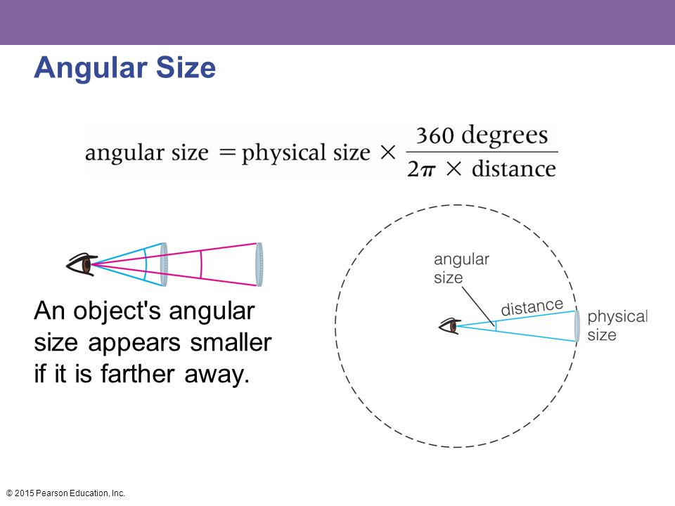 Angular Size An object's angular size appears smaller if it is farther away. © 2015 Pearson Education, Inc.