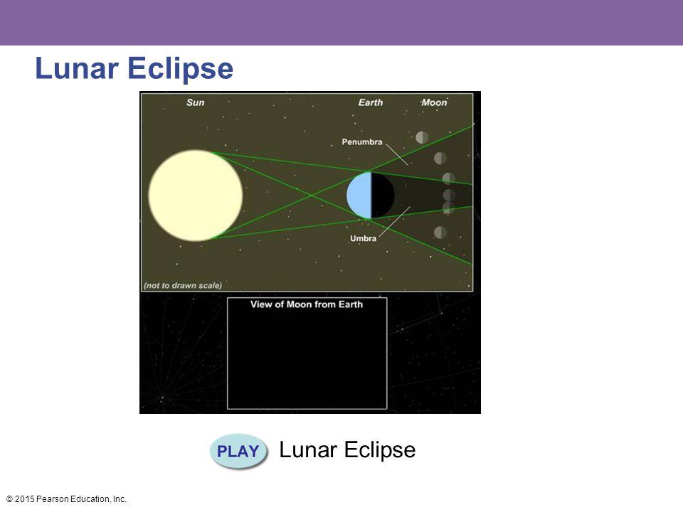 Lunar Eclipse © 2015 Pearson Education, Inc.