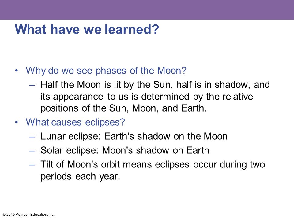 What have we learned? Why do we see phases of the Moon? –Half the Moon is lit by the Sun, half is in shadow, and its appearance to us is determined by
