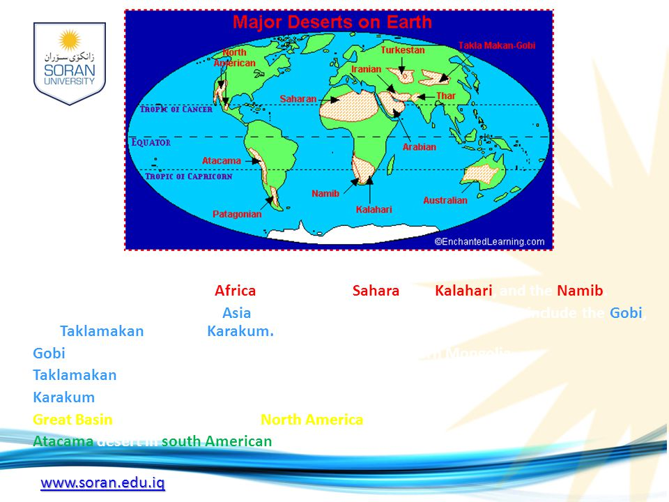 www.soran.edu.iq There are three deserts in Africa including the Sahara, the Kalahari, and the Namib. There are many deserts in Asia. Three of the mos