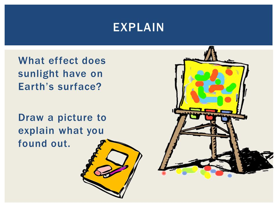 What effect does sunlight have on Earth's surface? Draw a picture to explain what you found out. EXPLAIN