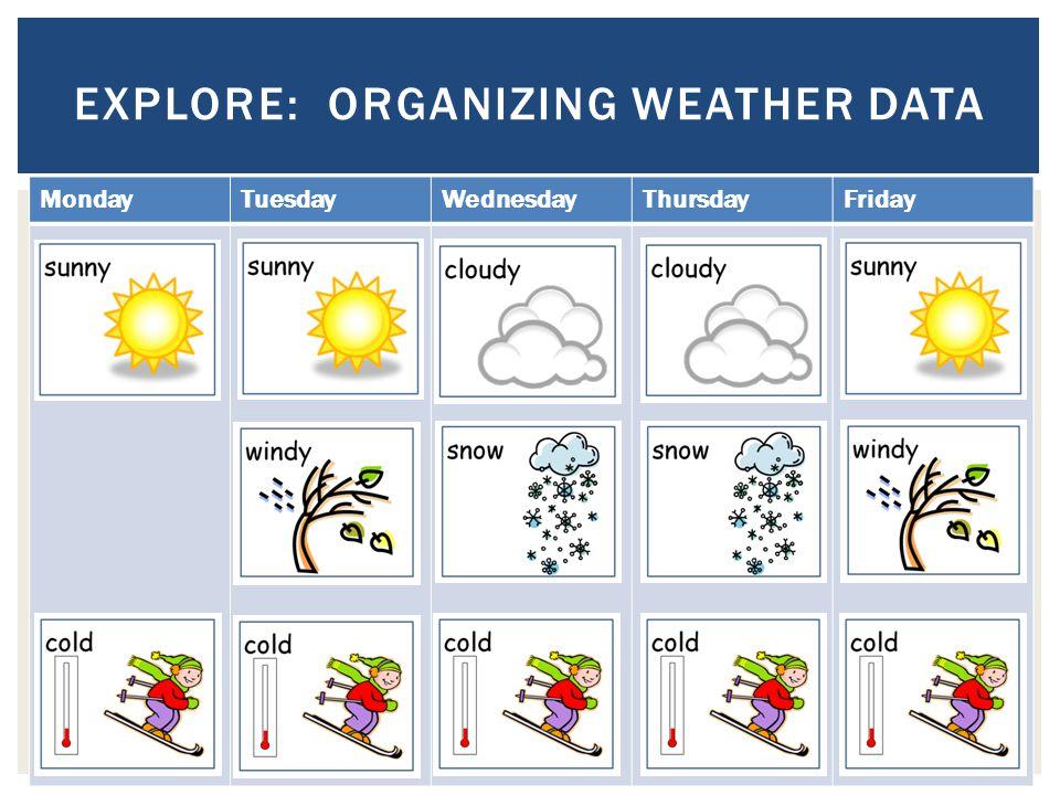 MondayTuesdayWednesdayThursdayFriday EXPLORE: ORGANIZING WEATHER DATA