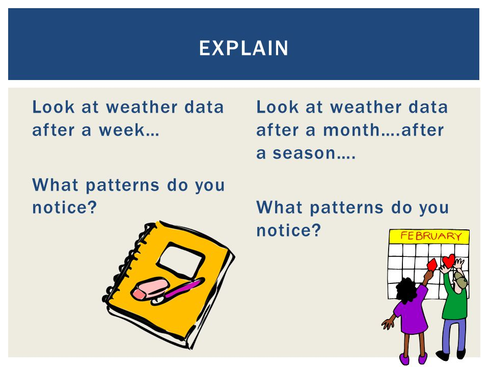 Look at weather data after a week… What patterns do you notice? Look at weather data after a month….after a season…. What patterns do you notice? EXPL