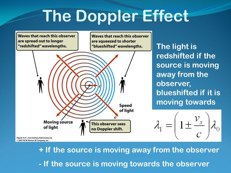 Planetary temperature example Determine the equilibrium surface temperature of Earth.