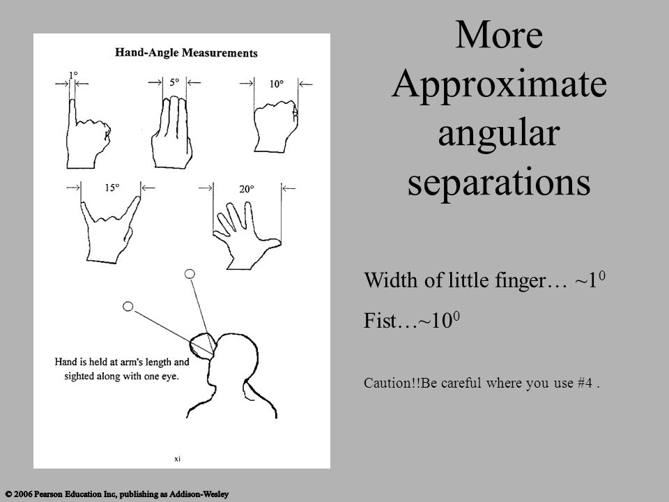 More Approximate angular separations Width of little finger… ~1 0 Fist…~10 0 Caution!!Be careful where you use #4.