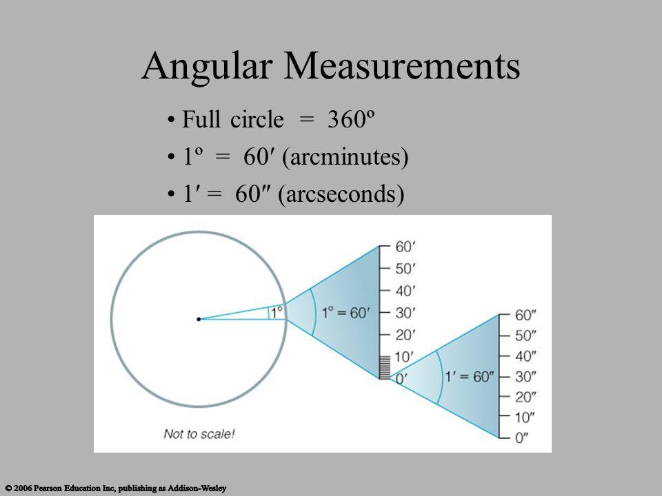 Angular Measurements Full circle = 360º 1º = 60 (arcminutes) 1 = 60  (arcseconds)