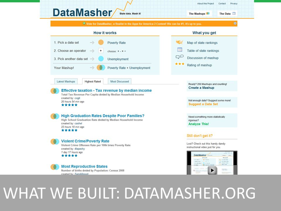 WHAT WE BUILT: DATAMASHER.ORG