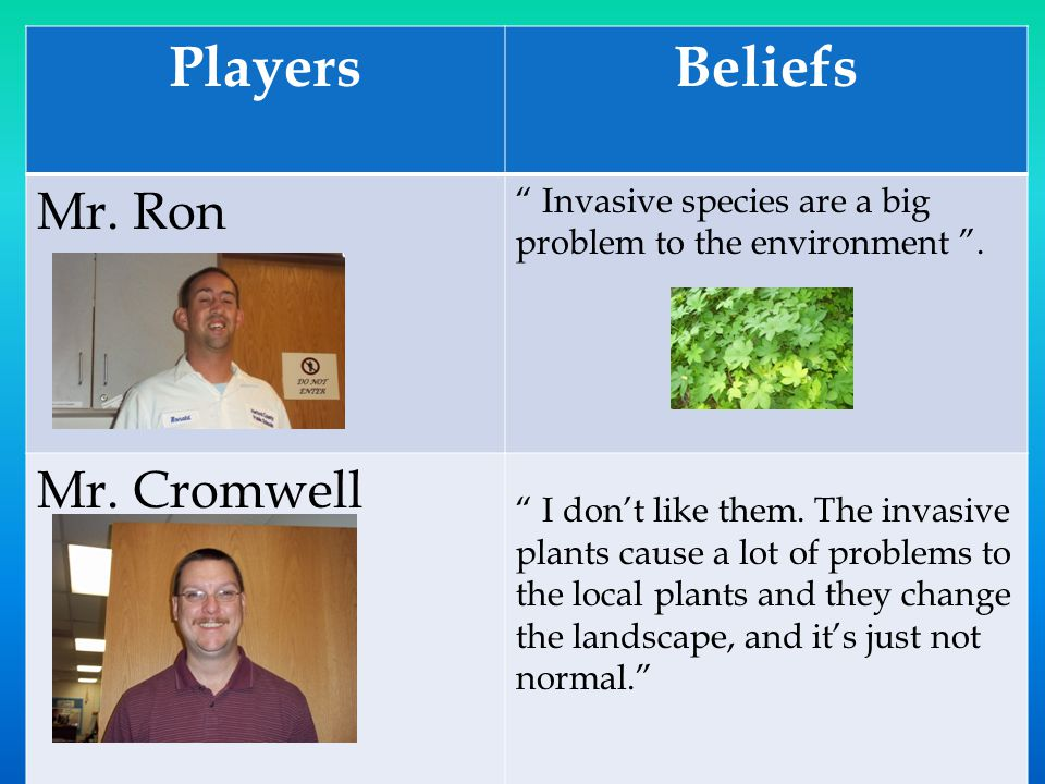 "PlayersBeliefs Mr. Ron "" Invasive species are a big problem to the environment "". Mr. Cromwell "" I don't like them. The invasive plants cause a lot of"