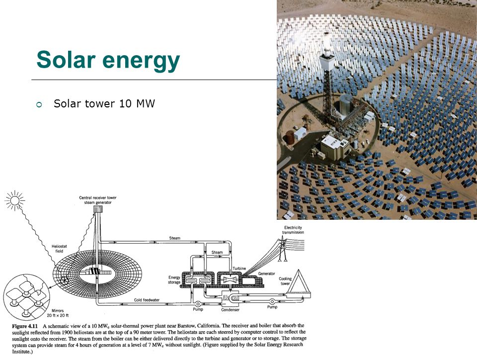 Solar energy  Solar tower 10 MW