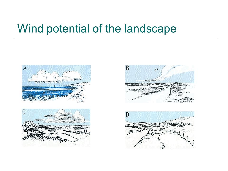 Wind potential of the landscape