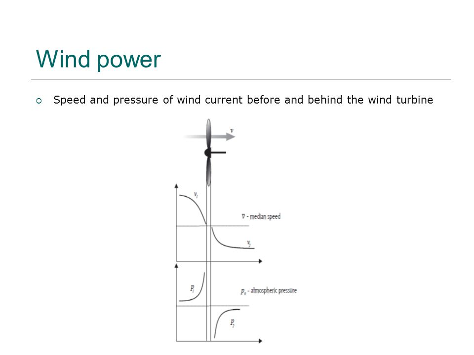 Wind power  Speed and pressure of wind current before and behind the wind turbine