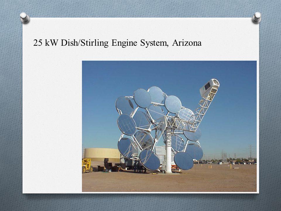 25 kW Dish/Stirling Engine System, Arizona