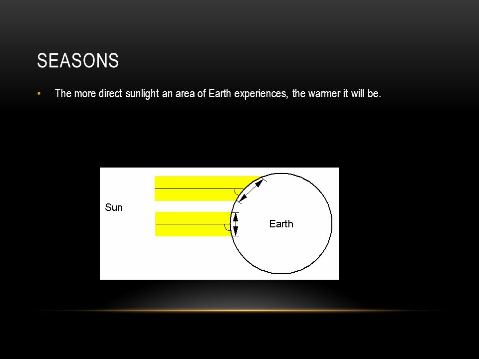 SEASONS The more direct sunlight an area of Earth experiences, the warmer it will be.
