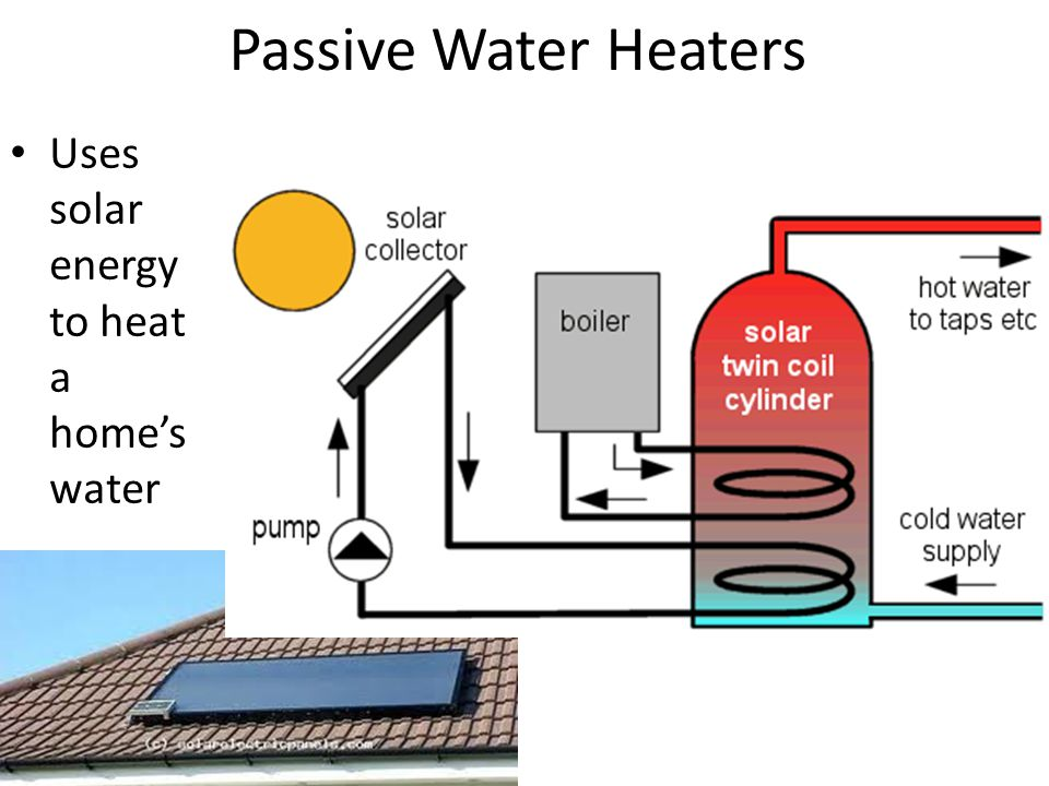 Passive Water Heaters Uses solar energy to heat a home's water