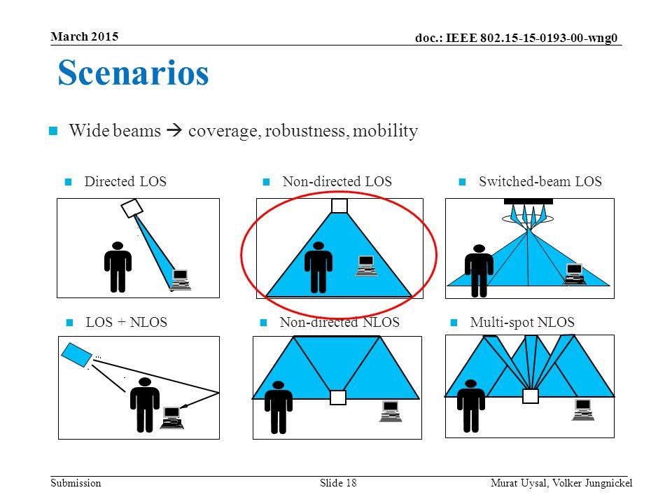 doc.: IEEE 802.15-15-0193-00-wng0 Submission March 2015 Murat Uysal, Volker JungnickelSlide 18 Wide beams  coverage, robustness, mobility Scenarios