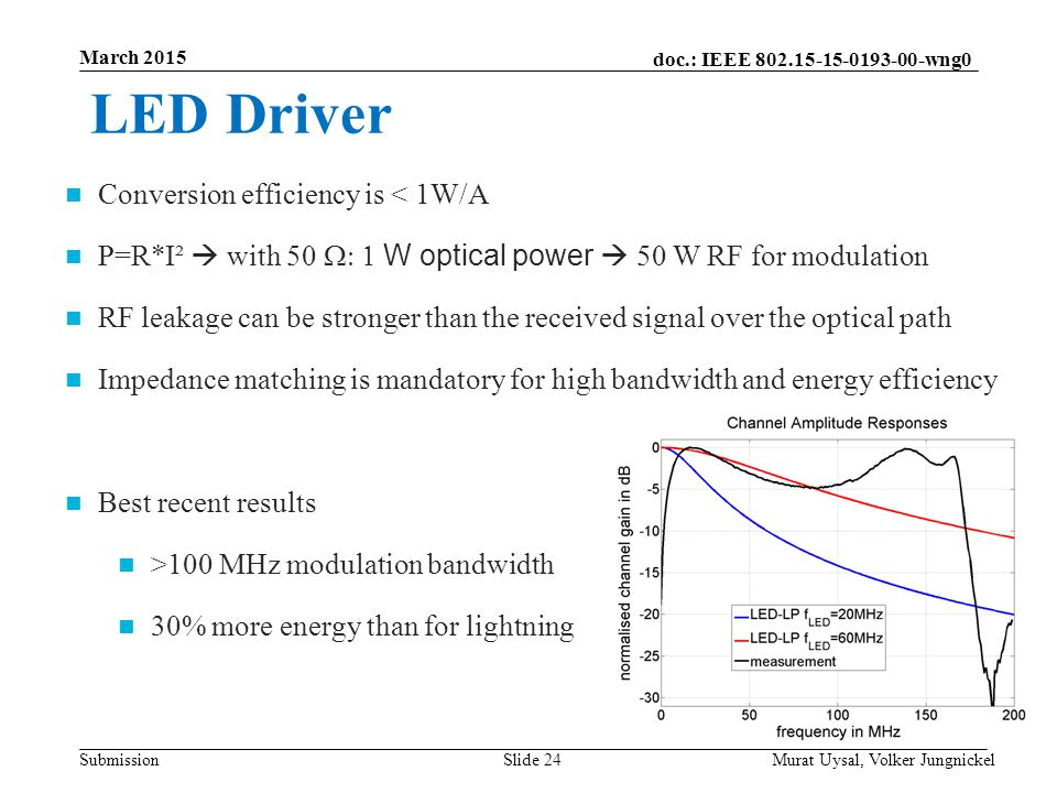 doc.: IEEE 802.15-15-0193-00-wng0 Submission March 2015 Murat Uysal, Volker JungnickelSlide 24 Conversion efficiency is < 1W/A P=R*I²  with 50  W optical power   50 W RF for modulation RF leakage can be stronger than the received signal over the optical path Impedance matching is mandatory for high bandwidth and energy efficiency Best recent results >100 MHz modulation bandwidth 30% more energy than for lightning LED Driver