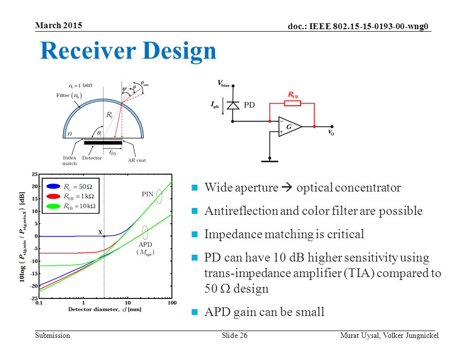 doc.: IEEE 802.15-15-0193-00-wng0 Submission March 2015 Murat Uysal, Volker JungnickelSlide 26 Wide aperture  optical concentrator Antireflection and color filter are possible Impedance matching is critical PD can have 10 dB higher sensitivity using trans-impedance amplifier (TIA) compared to 50  design APD gain can be small Receiver Design