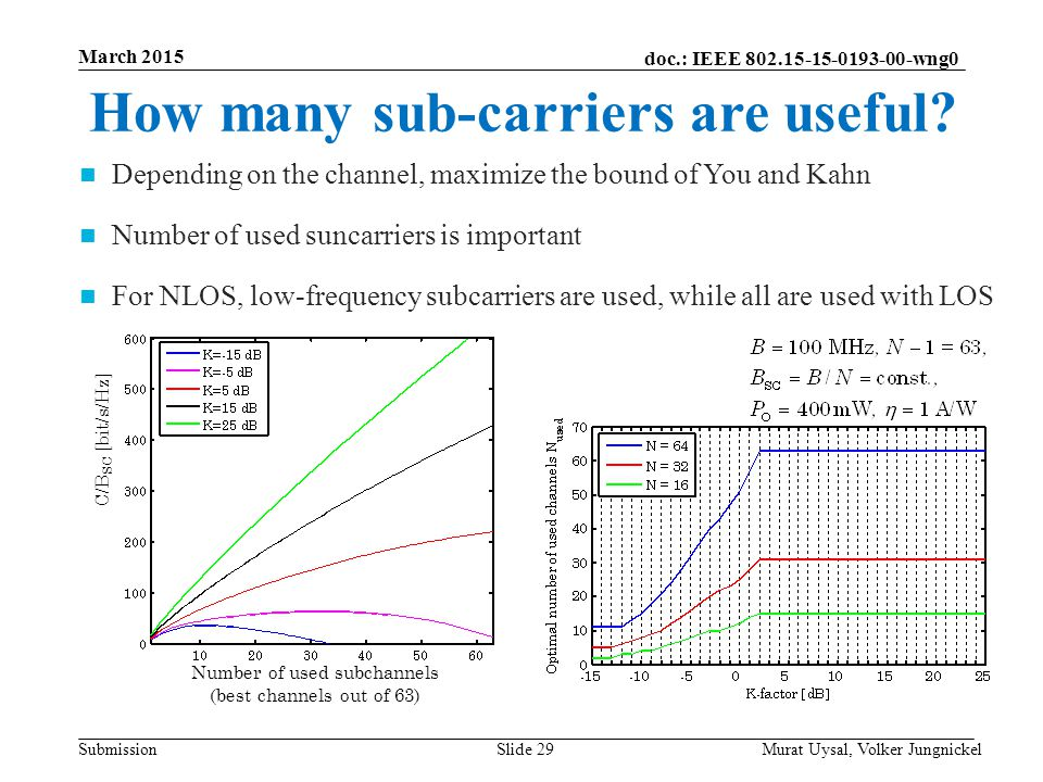 doc.: IEEE 802.15-15-0193-00-wng0 Submission March 2015 Murat Uysal, Volker JungnickelSlide 29 Depending on the channel, maximize the bound of You and Kahn Number of used suncarriers is important For NLOS, low-frequency subcarriers are used, while all are used with LOS Number of used subchannels (best channels out of 63) C/B SC [bit/s/Hz] How many sub-carriers are useful?