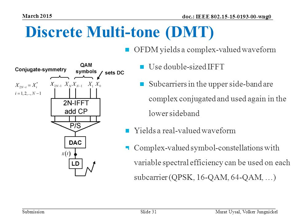 doc.: IEEE 802.15-15-0193-00-wng0 Submission March 2015 Murat Uysal, Volker JungnickelSlide 31 Discrete Multi-tone (DMT) OFDM yields a complex-valued waveform Use double-sized IFFT Subcarriers in the upper side-band are complex conjugated and used again in the lower sideband Yields a real-valued waveform Complex-valued symbol-constellations with variable spectral efficiency can be used on each subcarrier (QPSK, 16-QAM, 64-QAM, …)