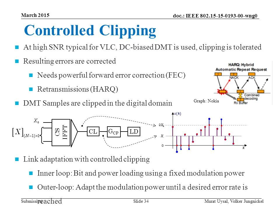 doc.: IEEE 802.15-15-0193-00-wng0 Submission March 2015 Murat Uysal, Volker JungnickelSlide 34 At high SNR typical for VLC, DC-biased DMT is used, clipping is tolerated Resulting errors are corrected Needs powerful forward error correction (FEC) Retransmissions (HARQ) DMT Samples are clipped in the digital domain Link adaptation with controlled clipping Inner loop: Bit and power loading using a fixed modulation power Outer-loop: Adapt the modulation power until a desired error rate is reached LD CL CS IFFT G CP Graph: Nokia Controlled Clipping