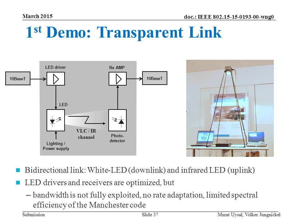 doc.: IEEE 802.15-15-0193-00-wng0 Submission March 2015 Murat Uysal, Volker JungnickelSlide 37 Bidirectional link: White-LED (downlink) and infrared LED (uplink) LED drivers and receivers are optimized, but – bandwidth is not fully exploited, no rate adaptation, limited spectral efficiency of the Manchester code LED driver Lighting / Power supply Rx AMP LED Photo- detector VLC / IR channel 10BaseT 1 st Demo: Transparent Link