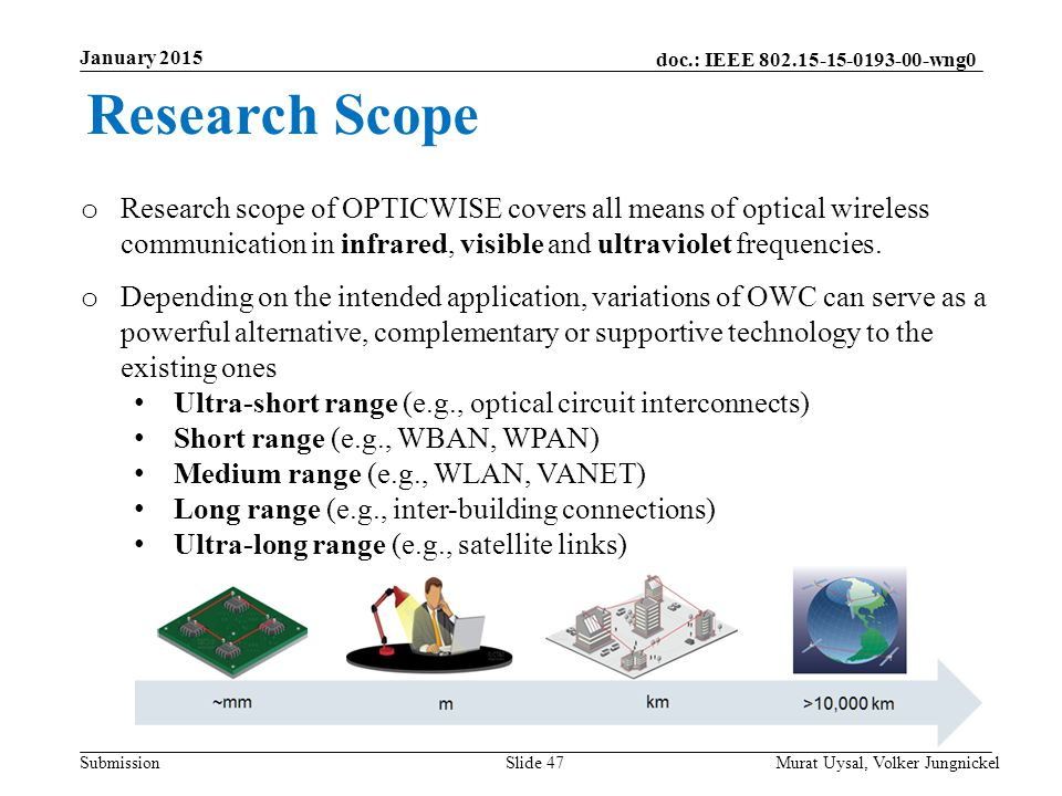 doc.: IEEE 802.15-15-0193-00-wng0 Submission January 2015 Murat Uysal, Volker JungnickelSlide 47 Research Scope o Research scope of OPTICWISE covers all means of optical wireless communication in infrared, visible and ultraviolet frequencies.