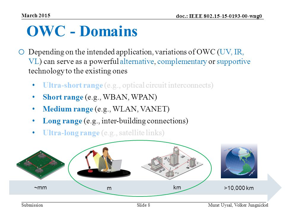 doc.: IEEE 802.15-15-0193-00-wng0 Submission March 2015 Murat Uysal, Volker JungnickelSlide 8 OWC - Domains o Depending on the intended application, variations of OWC (UV, IR, VL) can serve as a powerful alternative, complementary or supportive technology to the existing ones Ultra-short range (e.g., optical circuit interconnects) Short range (e.g., WBAN, WPAN) Medium range (e.g., WLAN, VANET) Long range (e.g., inter-building connections) Ultra-long range (e.g., satellite links) ~mm >10,000 km km m