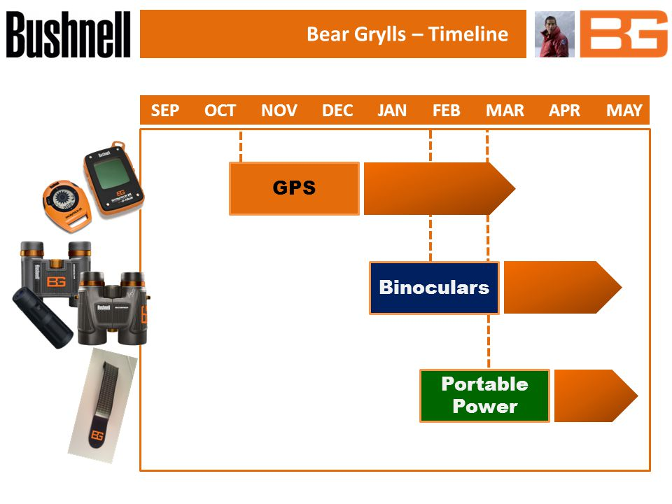SEP OCT NOV DEC JAN FEB MAR APR MAY Bear Grylls – Timeline GPS Portable Power Binoculars