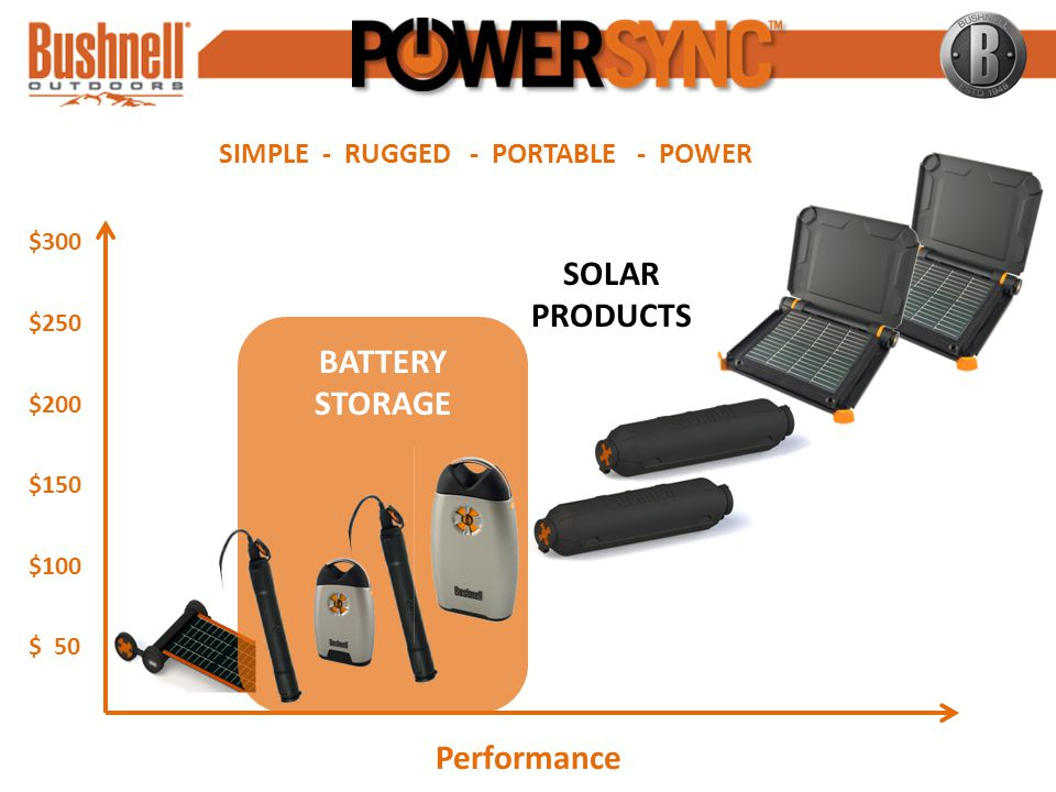 SIMPLE - RUGGED - PORTABLE - POWER $300 $250 $200 $150 $100 $ 50 Performance BATTERY STORAGE SOLAR PRODUCTS