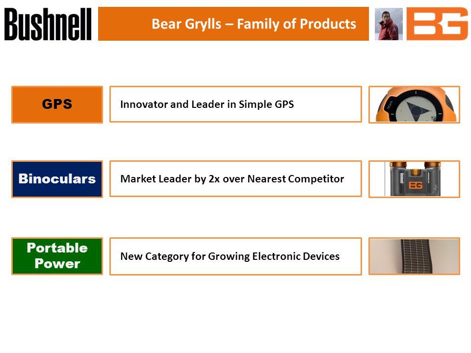 10x42 8x25 7x32 GPSBinoculars Portable Power Bear Grylls – Family of Products