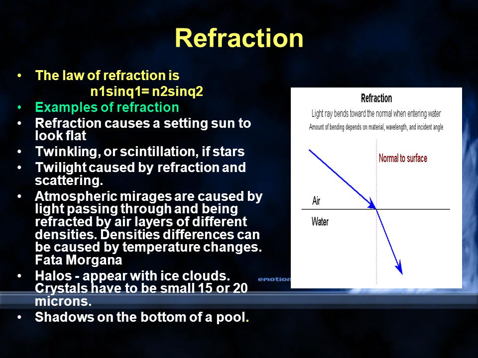 Refraction The law of refraction is n1sinq1= n2sinq2 Examples of refraction Refraction causes a setting sun to look flat Twinkling, or scintillation, if stars Twilight caused by refraction and scattering.