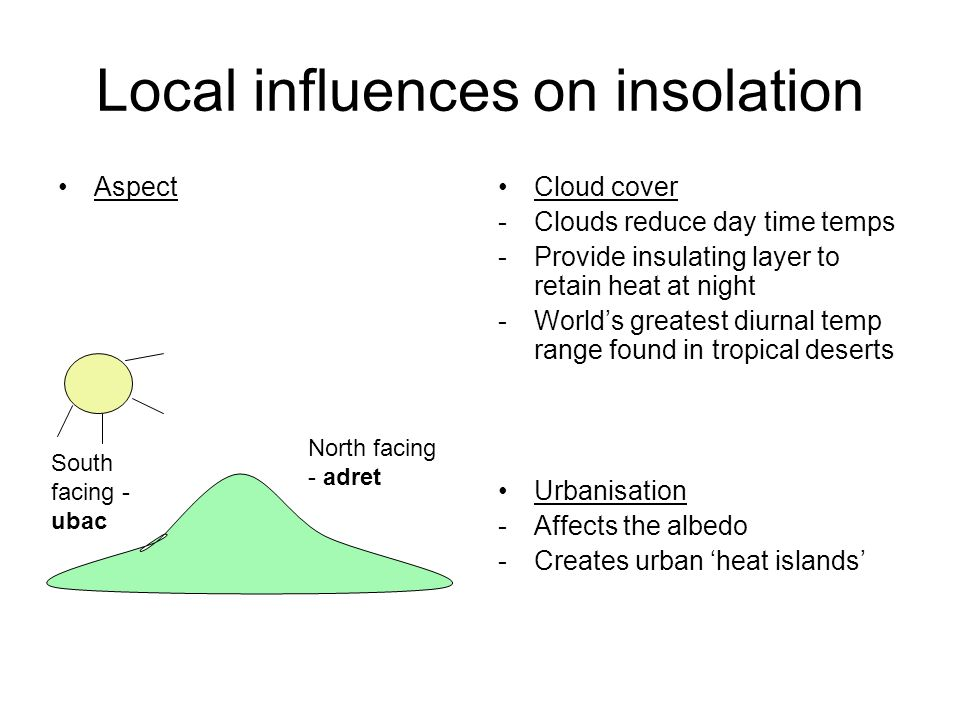 Local influences on insolation AspectCloud cover -Clouds reduce day time temps -Provide insulating layer to retain heat at night -World's greatest diu