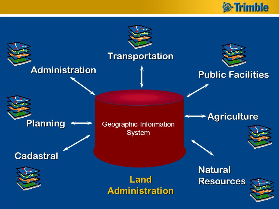 Geographic knowledge is to land administrators what reading is to an individual.