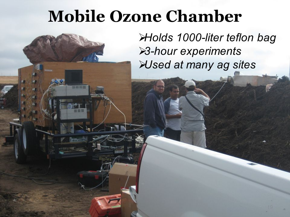 Mobile Ozone Chamber 19  Holds 1000-liter teflon bag  3-hour experiments  Used at many ag sites