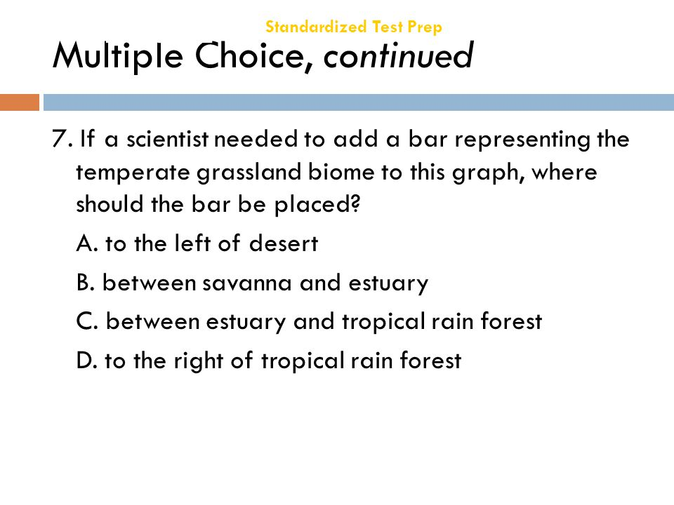 Multiple Choice, continued 7. If a scientist needed to add a bar representing the temperate grassland biome to this graph, where should the bar be pla