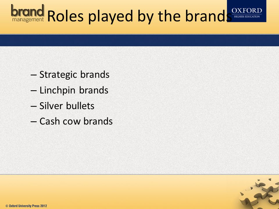 Roles played by the brands – Strategic brands – Linchpin brands – Silver bullets – Cash cow brands