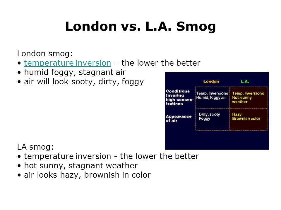 London vs. L.A. Smog London smog: temperature inversion – the lower the bettertemperature inversion humid foggy, stagnant air air will look sooty, dir