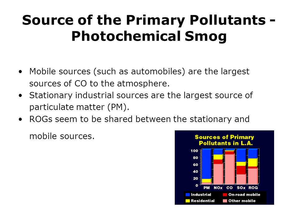 Source of the Primary Pollutants - Photochemical Smog Mobile sources (such as automobiles) are the largest sources of CO to the atmosphere. Stationary
