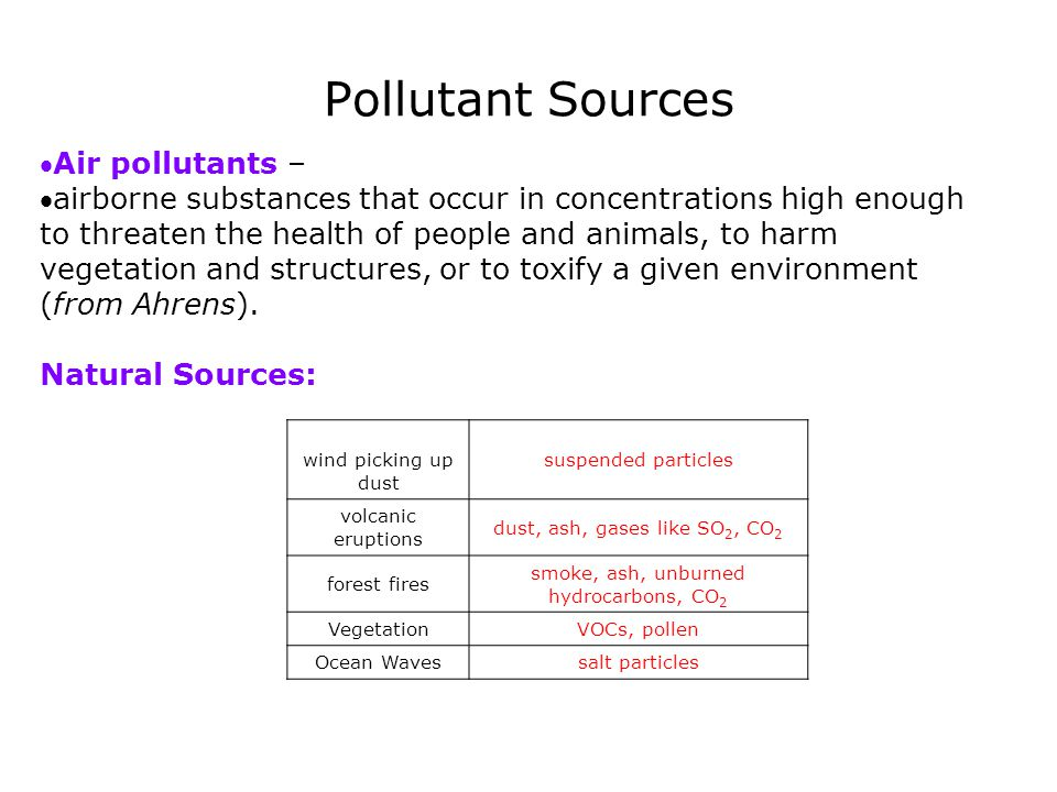 Pollutant Sources Air pollutants – airborne substances that occur in concentrations high enough to threaten the health of people and animals, to har