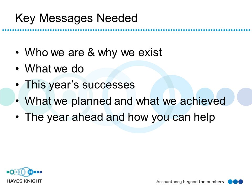 Key Messages Needed Who we are & why we exist What we do This year's successes What we planned and what we achieved The year ahead and how you can hel
