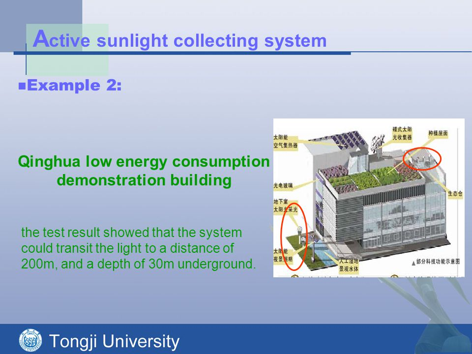 A ctive sunlight collecting system Example 2: Qinghua low energy consumption demonstration building the test result showed that the system could transit the light to a distance of 200m, and a depth of 30m underground.