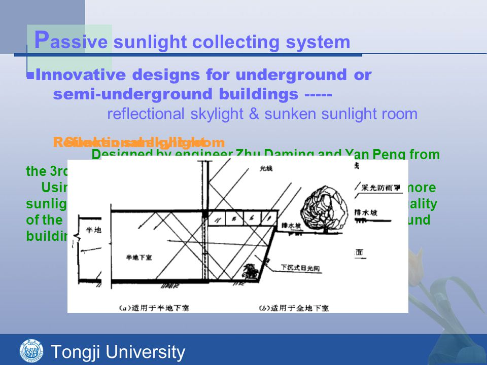 Innovative designs for underground or semi-underground buildings ----- reflectional skylight & sunken sunlight room P assive sunlight collecting syste