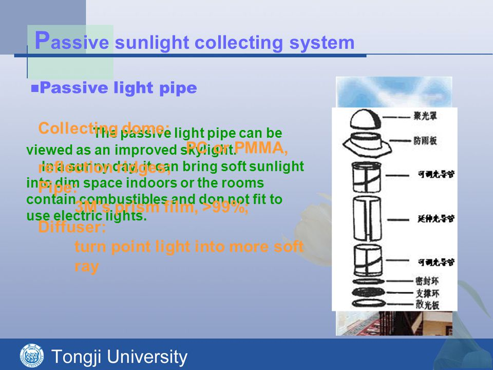 P assive sunlight collecting system Passive light pipe The passive light pipe can be viewed as an improved skylight.