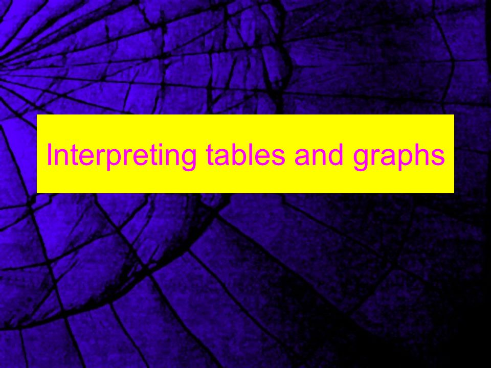 Interpreting tables and graphs