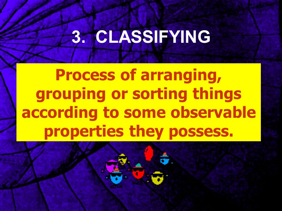 3. CLASSIFYING Process of arranging, grouping or sorting things according to some observable properties they possess.