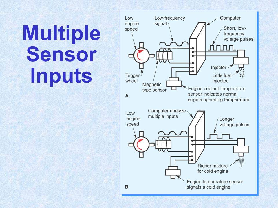 Multiple Sensor Inputs